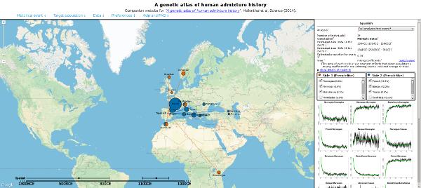 snapshot genetic map