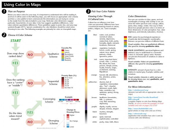 Using Color in Maps