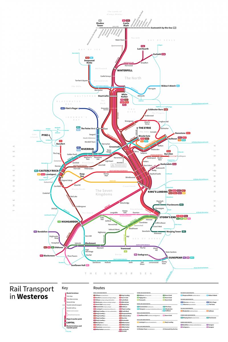 La carte des trains de Westeros, terre principale de la fiction Game of Thrones