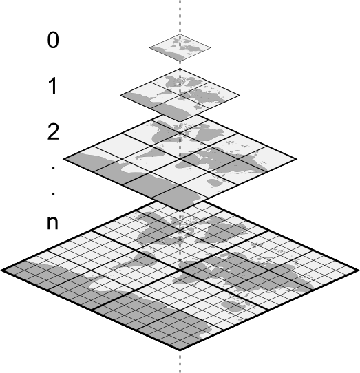 tiles pyramid